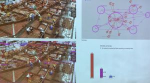 The Artificial Intelligence technology applied by the Hong Kong Polytechnic University (PolyU) allows the management to analyse the working conditions of construction workers in real-time to monitor the site safety..